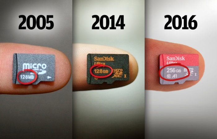 sd card comparison 2005 2014 2016 100714288 large 2 700x450 - CW@50: Data storage comes into its own