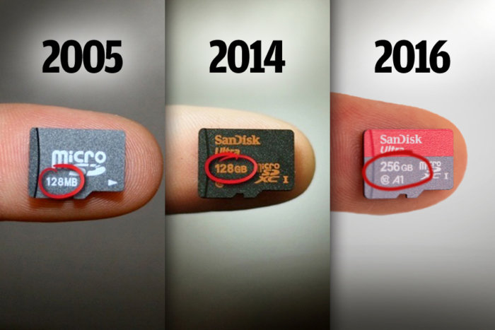sd card comparison 2005 2014 2016 100714288 large 2 - CW@50: Data storage comes into its own