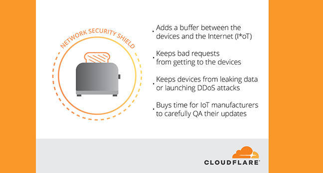 cloudflare orbit - Cloudflare's incredible solution for IoT security: Use our services