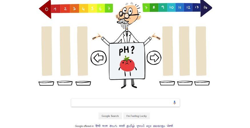 Google Doodle 875x450 - Google Doodle Celebrates pH Scale Inventor SPL Sorensen